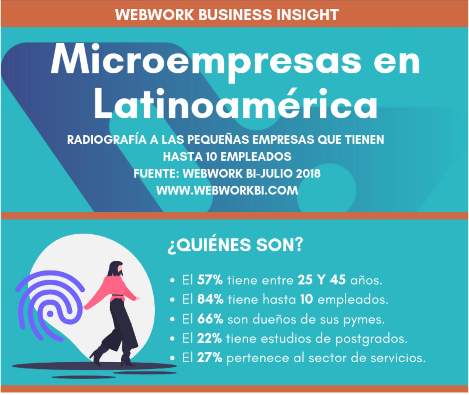 Radiografía a las Pymes de Latinoamérica